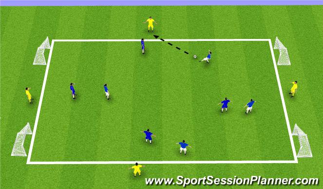 Football/Soccer Session Plan Drill (Colour): 3v3 Tourney