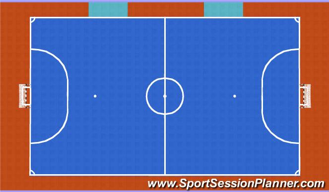 Futsal Session Plan Drill (Colour): 5v5 Futsal Games