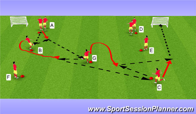Football/Soccer Session Plan Drill (Colour): progression 1: