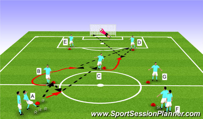 Football/Soccer Session Plan Drill (Colour): progression 2: