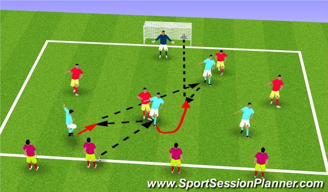 Football/Soccer Session Plan Drill (Colour): progression 4: