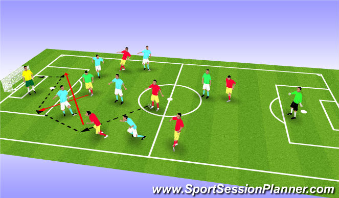 Football/Soccer Session Plan Drill (Colour): small-sided game: