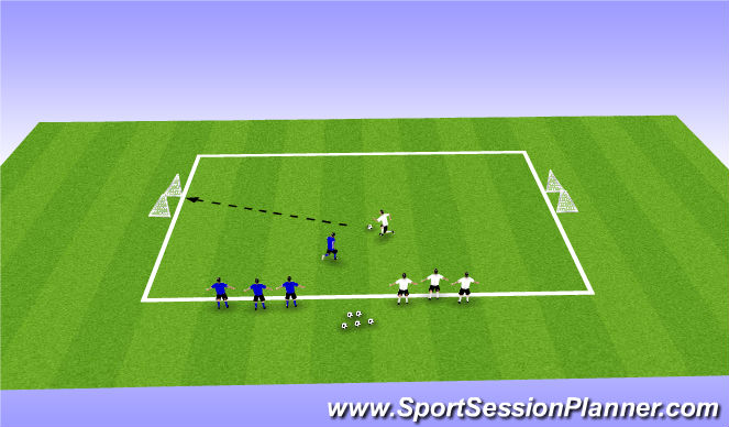 Football/Soccer Session Plan Drill (Colour): Combat to Goal