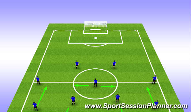 Football/Soccer Session Plan Drill (Colour): 4-3-3 Standard Attacking Movement