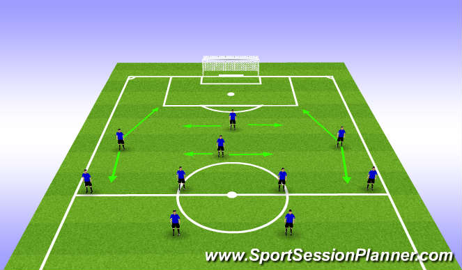 Football/Soccer Session Plan Drill (Colour): 4-3-3 Inverted