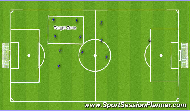 Football/Soccer Session Plan Drill (Colour): Keeper TA