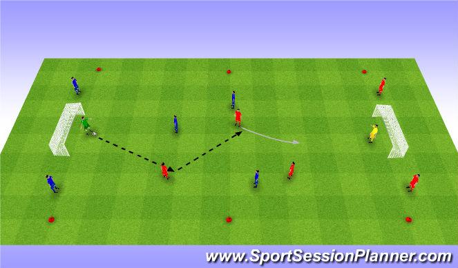 Football/Soccer Session Plan Drill (Colour): Interval game 3v3+4. Gra interwałowa z bokami.