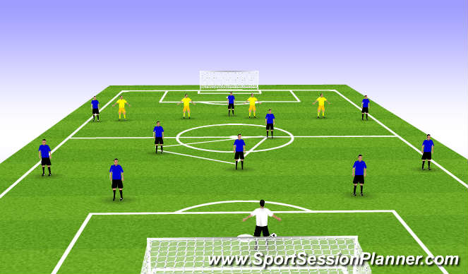 Football/Soccer Session Plan Drill (Colour): GK Possession Starting Points