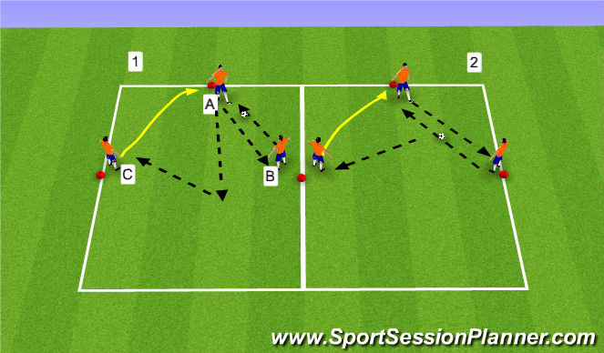 Football/Soccer Session Plan Drill (Colour): Triangle Passing Pattern