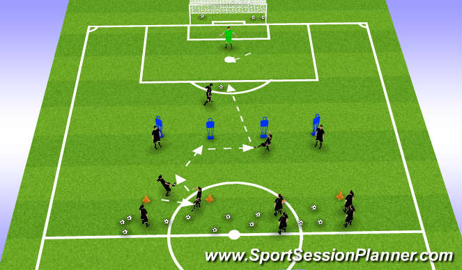 Football/Soccer Session Plan Drill (Colour): Combination finishing around box