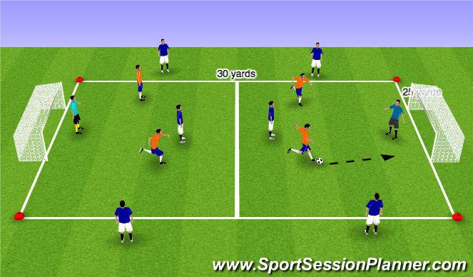 Football/Soccer Session Plan Drill (Colour): 4 v 2 + 4