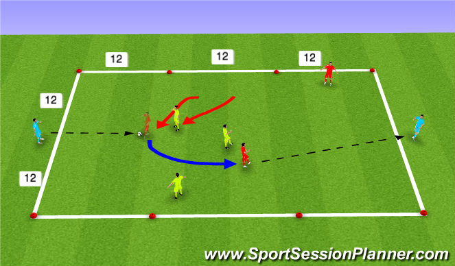 Football/Soccer Session Plan Drill (Colour): Directional Awareness