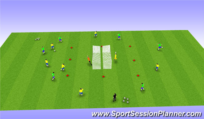 Football/Soccer Session Plan Drill (Colour): Change Focus of Attack
