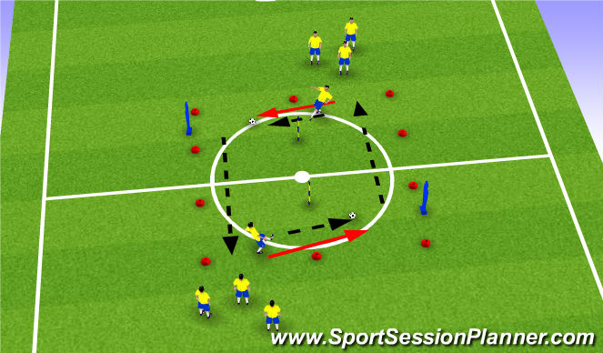 Football/Soccer Session Plan Drill (Colour): Touch Direction Opposite Box