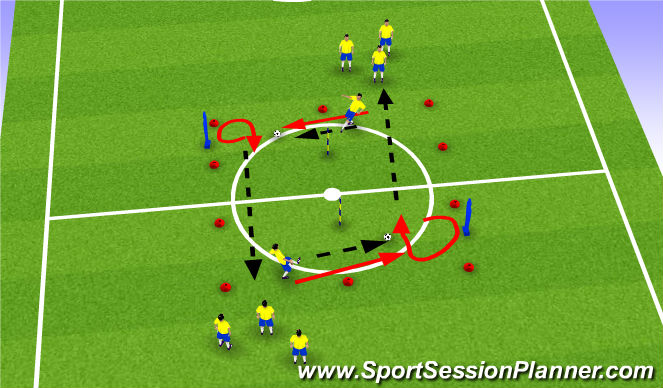 Football/Soccer Session Plan Drill (Colour): First Touch with Change of Direction.