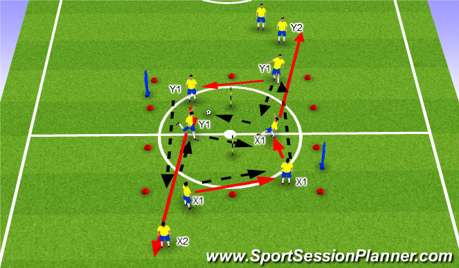 Football/Soccer Session Plan Drill (Colour): Short Combintion Passing.