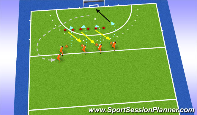 Hockey Session Plan Drill (Colour): drill3: closed turn