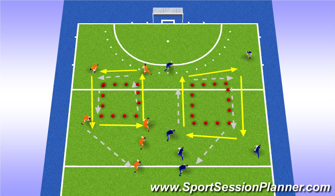Hockey Session Plan Drill (Colour): passing on the run/positioning/footwork