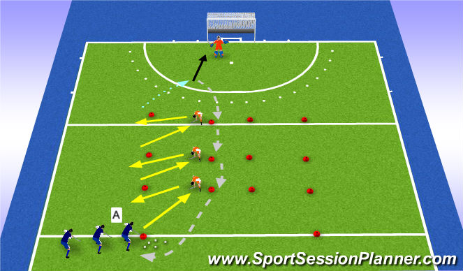Hockey Session Plan Drill (Colour): quick combination /two touch