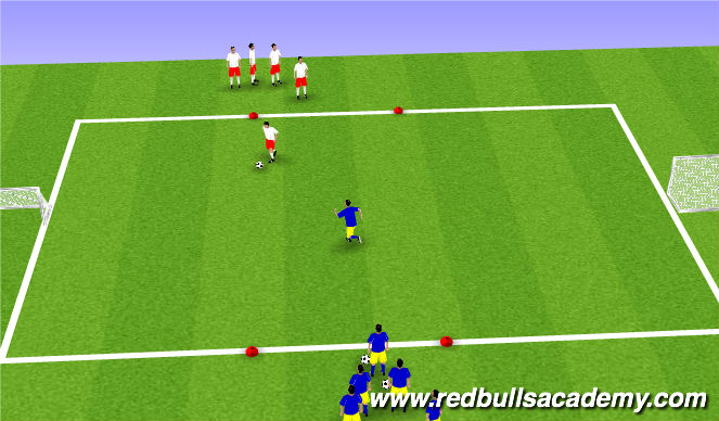 Football/Soccer Session Plan Drill (Colour): semi opposed to goals