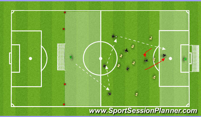 Football/Soccer Session Plan Drill (Colour): Game. Runs in behind