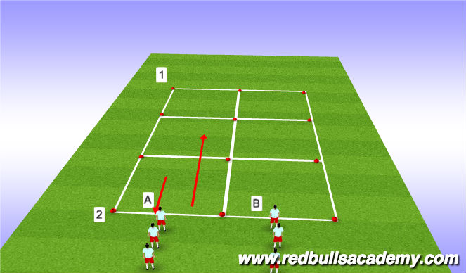 Football/Soccer Session Plan Drill (Colour): Turning