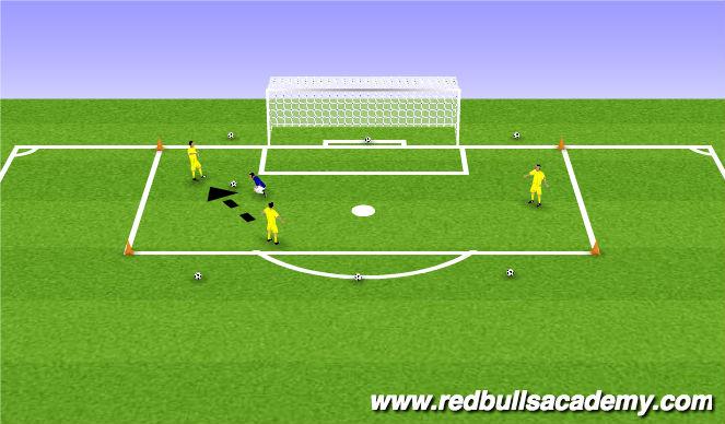 Football/Soccer Session Plan Drill (Colour): GK Possession Square