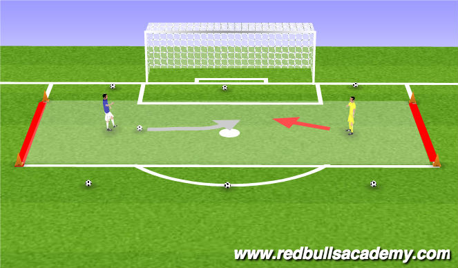 Football/Soccer Session Plan Drill (Colour): 1v1 GK Breakaway Game