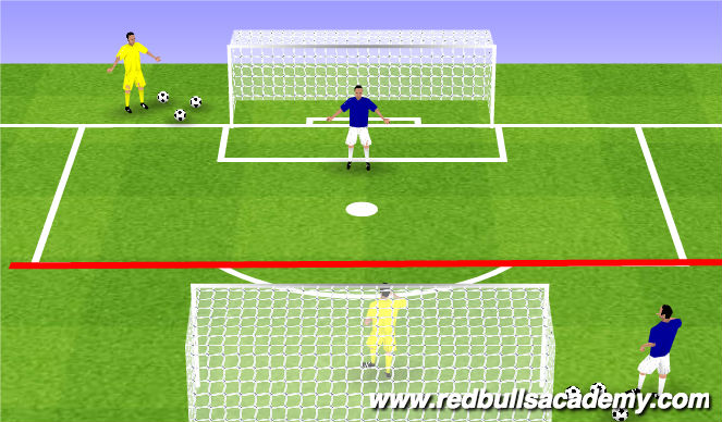 Football/Soccer Session Plan Drill (Colour): GK Wars