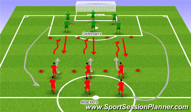 Football/Soccer Session Plan Drill (Colour): Defending Activity