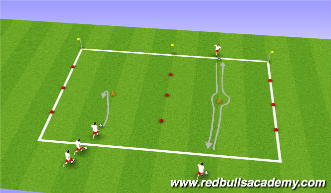 Football/Soccer Session Plan Drill (Colour): Main-Theme (UnOpposed/SemiOpposed)