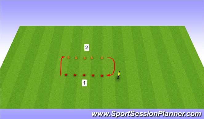 Football/Soccer Session Plan Drill (Colour): SAQ 2