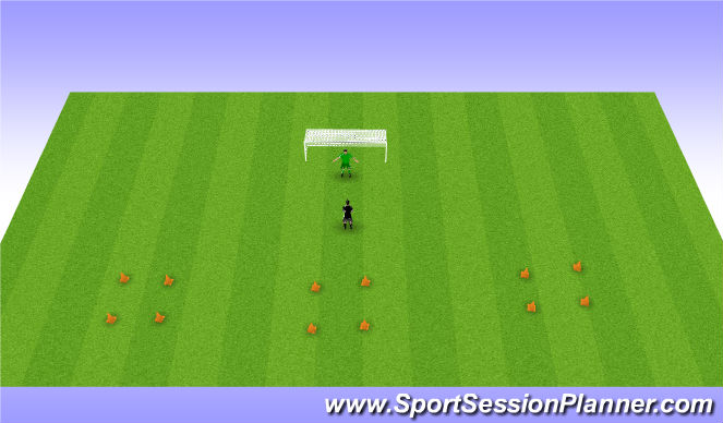 Football/Soccer Session Plan Drill (Colour): Goalkicks