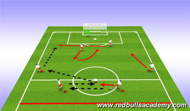 Football/Soccer Session Plan Drill (Colour): Technical/Functional Warm-Up