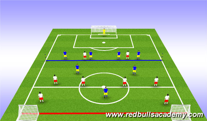 Football/Soccer Session Plan Drill (Colour): Expanded SSG - 8v8