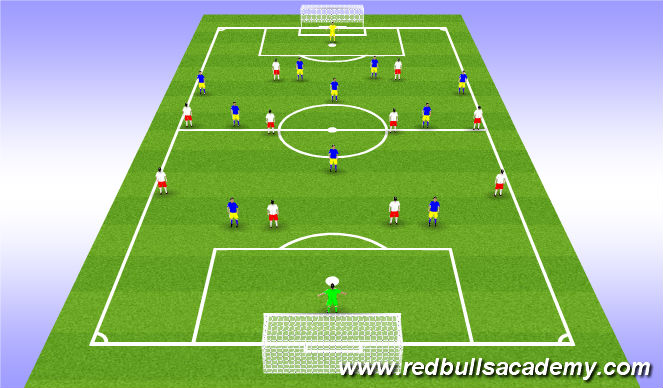 Football/Soccer Session Plan Drill (Colour): CIG - 11v11