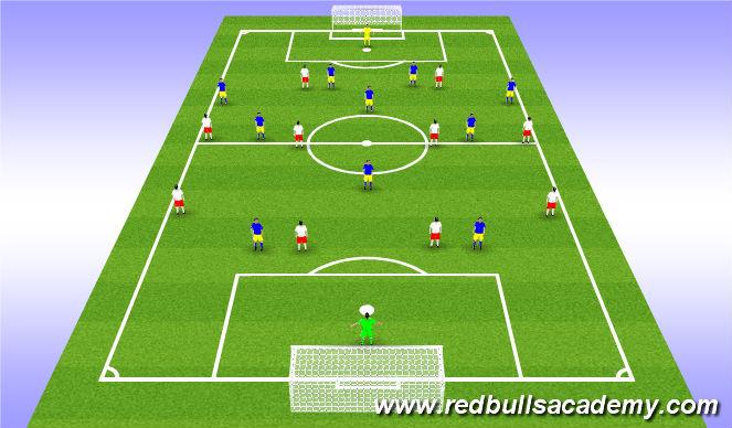 Football/Soccer Session Plan Drill (Colour): CIG - 11v11
