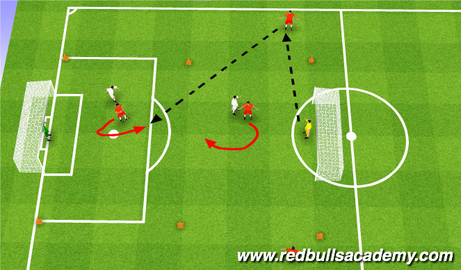 Football/Soccer Session Plan Drill (Colour): Main-Theme 1