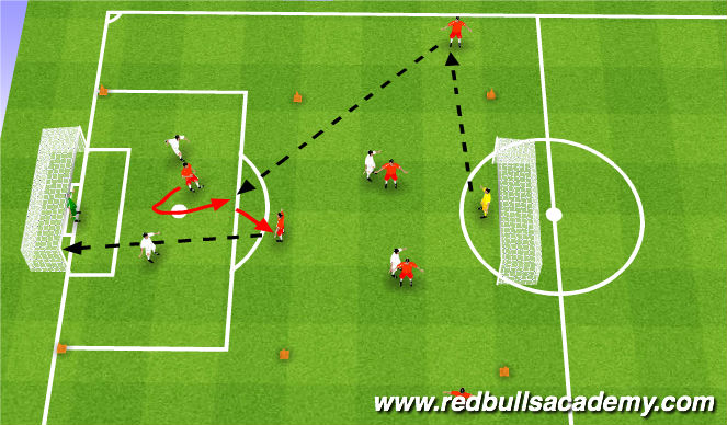 Football/Soccer Session Plan Drill (Colour): Main-Theme 2