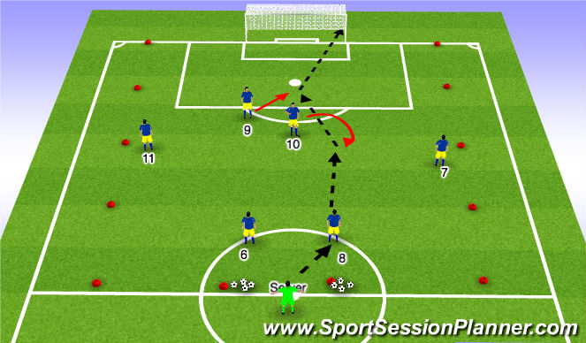Football/Soccer Session Plan Drill (Colour): Playing through #10