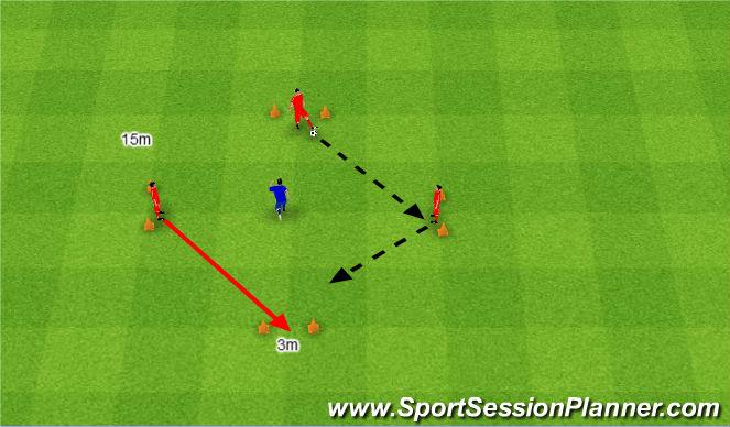 Football/Soccer Session Plan Drill (Colour): 3v1.