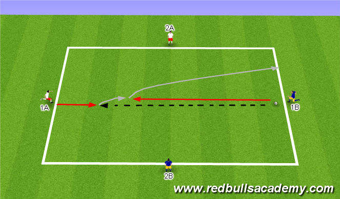 Football/Soccer Session Plan Drill (Colour): Fully Opposed - 1v1+1