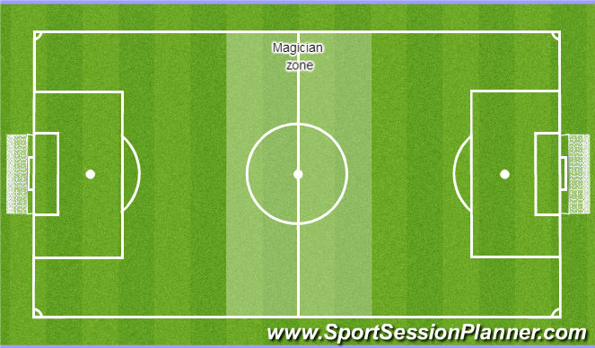 Football/Soccer Session Plan Drill (Colour): SSG - Combinations