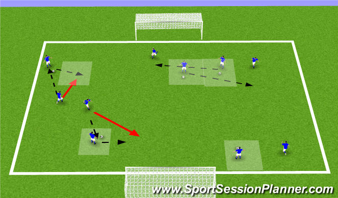 Football/Soccer Session Plan Drill (Colour): Combinations - Progressions / challenges