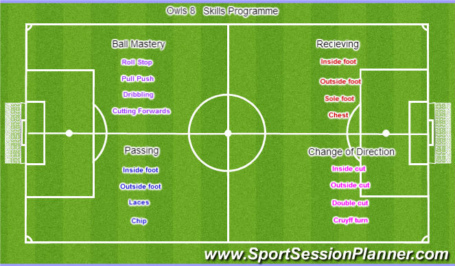 Football/Soccer Session Plan Drill (Colour): skillsprog