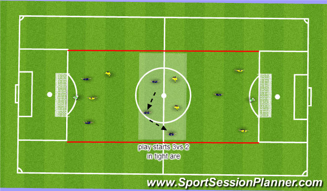 Football/Soccer Session Plan Drill (Colour): centre mid short passing
