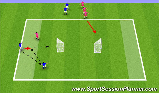Football/Soccer Session Plan Drill (Colour): Combination Game Progression