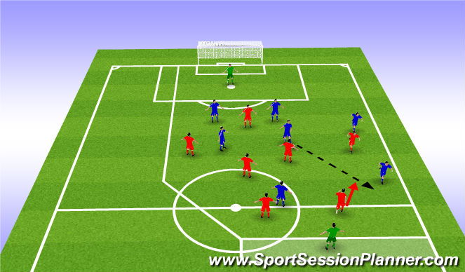 Football/Soccer Session Plan Drill (Colour): Start Point