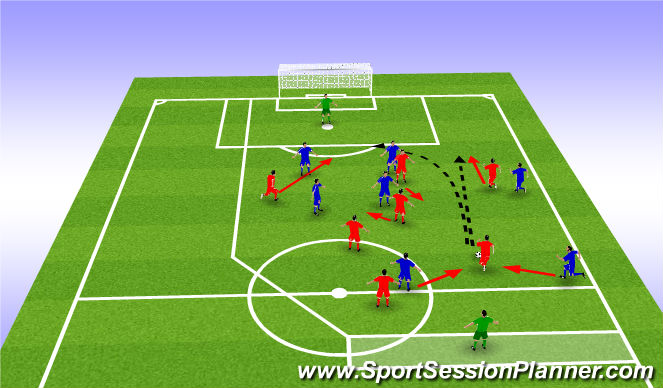 Football/Soccer Session Plan Drill (Colour): Scenario 1 - Early ball in behind