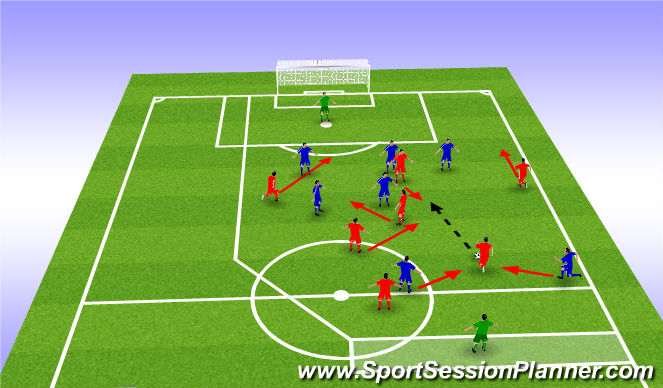 Football/Soccer Session Plan Drill (Colour): Scenario 2 - Striker drops into the pocket